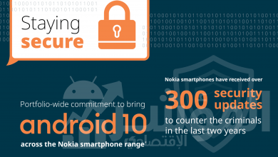 """صورة هواتف """" نوكيا """"  الذكية تستقبل نظام أندرويد 10  نوكيا 8.1 (Nokia 8.1)"""