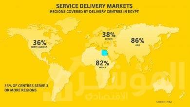 صورة المواهب المصرية والحكومة يدعمون النمو السريع لقطاع تكنولوجيا المعلومات والاتصالات في مصر