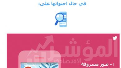 صورة تويتر يطلق أول حملة في منطقة الشرق الأوسط للتوعية بالسلامة