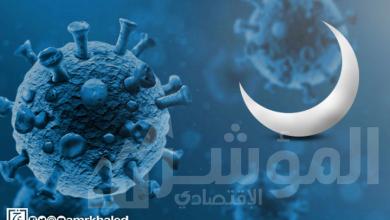 صورة الوصايا العشر لقضاء شهر رمضان فى زمن الكورونا .. تعرف