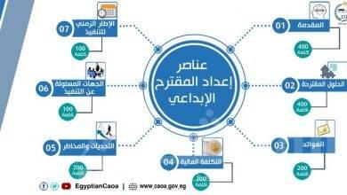 """صورة """"التنظيم والإدارة"""" يطلق مسابقة الإبداع الحكومي """" اخدم بلدك بفكرة"""""""