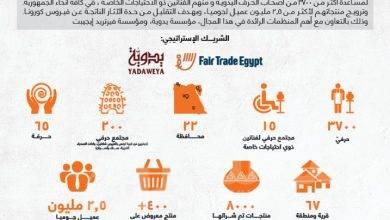 """صورة بنك الإسكندرية بالتعاون مع مؤسسة ساويرس للتنمية الاجتماعية وبالشراكة مع جوميا يطلقون متجر """"إبداع من مصر"""" الإلكتروني"""