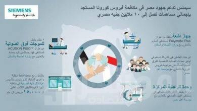 """صورة """"سيمنس"""" تدعم جهود مصر في مكافحة فيروس كورونا المستجد"""