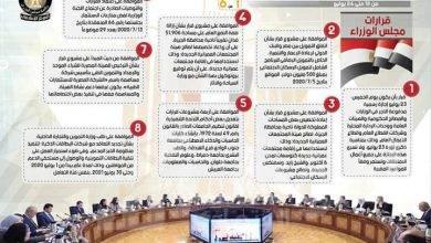 صورة بالإنفوجراف .. الحصاد الأسبوعي لأنشطة واجتماعات مجلس الوزراء في أسبوع