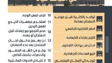 صورة رئيس جامعة القاهرة: الالتزام بالكمامة، التباعد ، التعقيم  ، الادوات الشخصية ….
