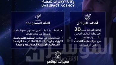 """صورة بالتزامن مع العد التنازلي لصعود أول مسبار عربي نحو المريخ إطلاق برنامج """"نوابغ الفضاء العرب"""""""