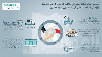 صورة سيمنس تدعم جهود مصر في مكافحة فيروس كورونا المستجد كوفيد-19