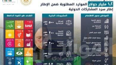 صورة كل ما تريد معرفته عن لجنة التسيير الخاصة بالإطار الاستراتيجي للشراكة مع الأمم المتحدة