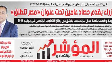 """صورة العدد الجديد من """" المؤشر الاقتصادي """" يكشف تقرير رئيس الوزراء .. حصاد عامين «مصر تنطلق» أمام البرلمان"""