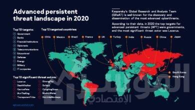 صورة التهديدات المتقدمة المستمرة في 2021 تطلّ من زوايا جديدة وتشهد تغيّرات في استراتيجيات الهجمات