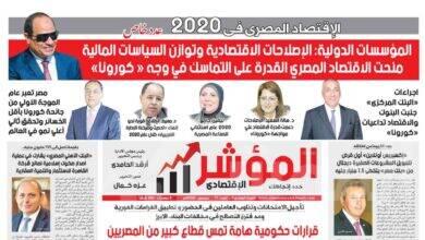 """صورة """" المؤشر الإقتصادي """" يكشف حقيقة نجاح الإقتصاد المصرى فى عبور جائحة كورونا ٢٠٢٠ .. في إصداره الجديد"""