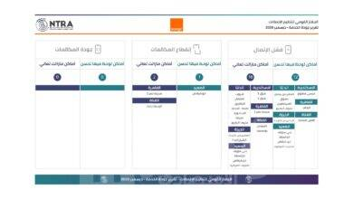 صورة الجهاز القومي لتنظيم الاتصالات يصدر تقرير نتائج قياسات  جودة خدمة شبكات المحمول