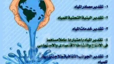 صورة مصر والعالم يحتفلون باليوم العالمى للمياه فى ظل تحديات متزايدة تواجه قطاع المياه