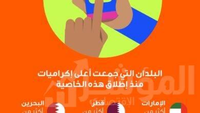 صورة «طلبات» تُحدّث خاصية الإكرامية الذكية قُبَيل رمضان، وتسعى لتخطّي حاجز الـ 100 ألف يورو من الإكراميات العام الماضي
