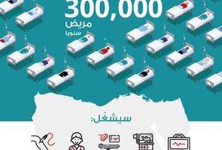 صورة مستشفى أهل مصر يعمّم خبرته في معالجة ضحايا الحروق وبالمجان