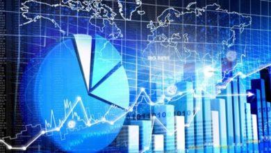 صورة أهم تطورات الأسواق العالمية وفقا للأسعار والمؤشرات المعلنة خلال أسبوع