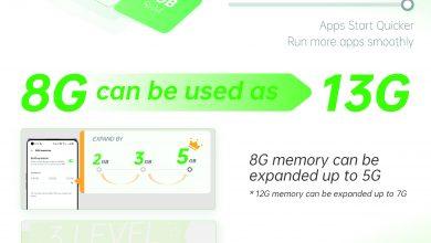 صورة أحدث تكنولوجيا توسعة الذاكرةRAM+منOPPOتتيح للمستخدمين تحقيق أقصى قدراتلأجهزتهم