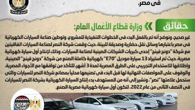 صورة تعرف على حقيقة تراجع الدولة عن تنفيذ مشروع صناعة السيارة الكهربائية في مصر