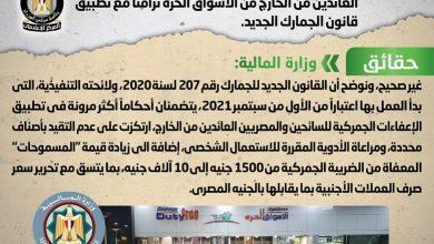صورة حقيقة خفض الحد الأقصى لمشتريات السائحين والمصريين العائدين من الخارج من الأسواق الحرة
